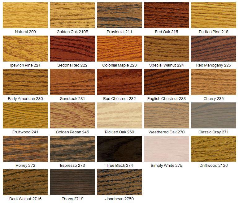 Wood Finish Shilpark Paint