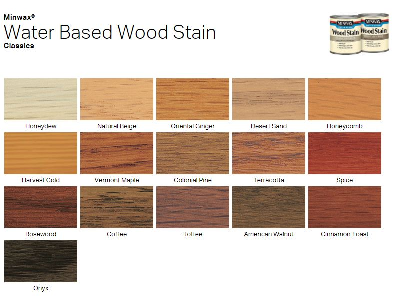 water based wood stain shilpark paint. Black Bedroom Furniture Sets. Home Design Ideas